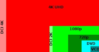 4K TV resolution- a graphic demonstration