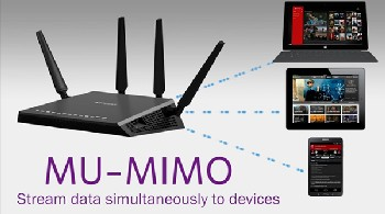 The latest routers have MU-MIMO.