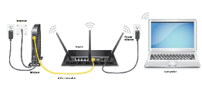 Home network diagram from Netgear AC2300 router manual