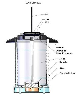Thermacell SR-L Skeeter Reliever Lantern