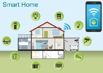 Smart Home Network