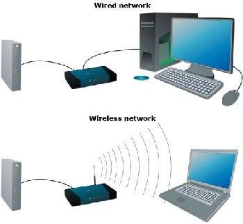 Wired vs. Wireless Networks