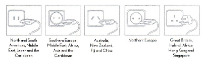 Many countries use plugs different from the U.S.